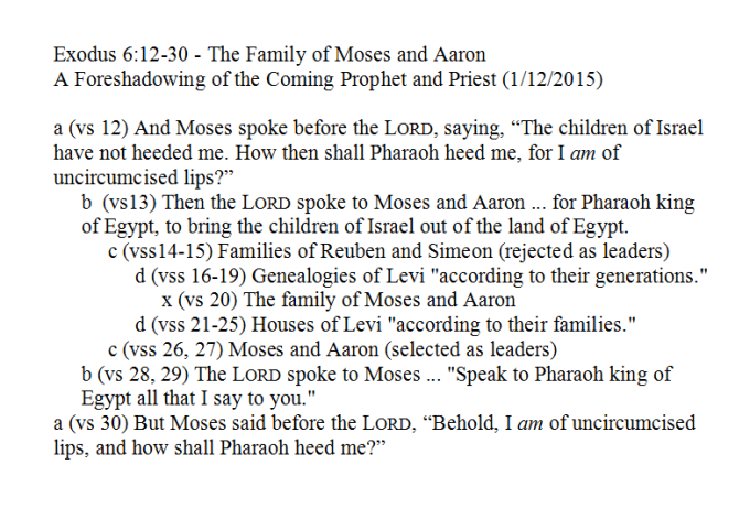 7 Chiasm Exodus 6.12-30
